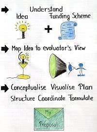 41 Work Plan Examples & Samples PDF, Word